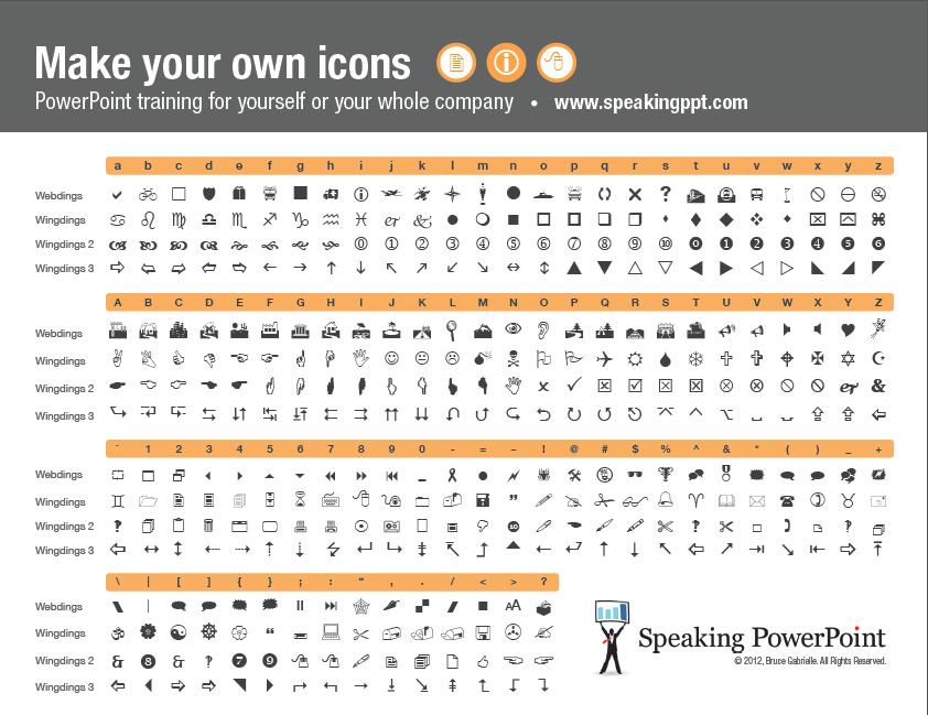 fonts chart